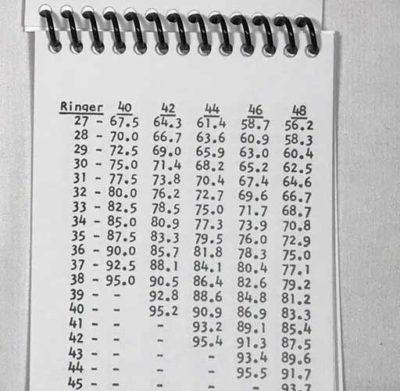 Percentage Book Small 2
